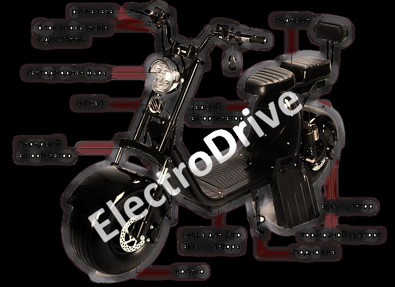 Комплектация электроскутера ElectroDrive CityCoco X8-2